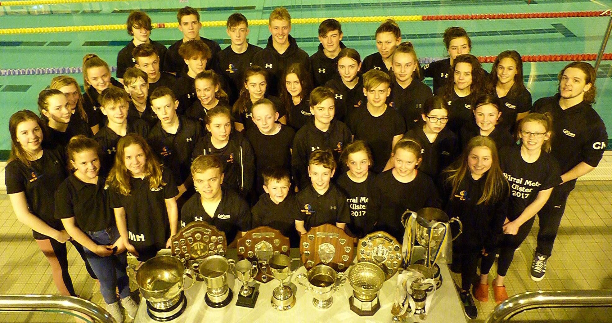 Wirral Metro Swimming Squad
